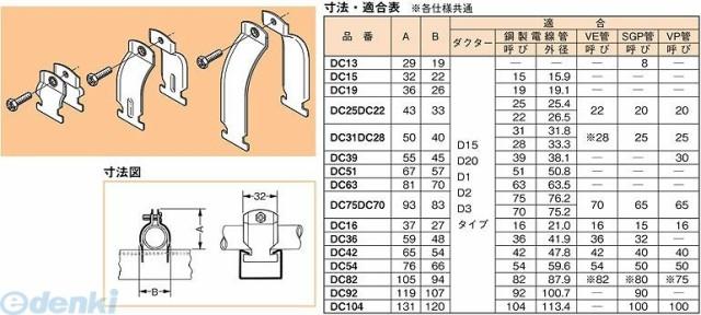 ネグロス電工 [DC42] ダクタークリップ【溶融亜...
