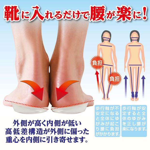 腰らくインソール Lサイズ/歩行バランス 美容 健...