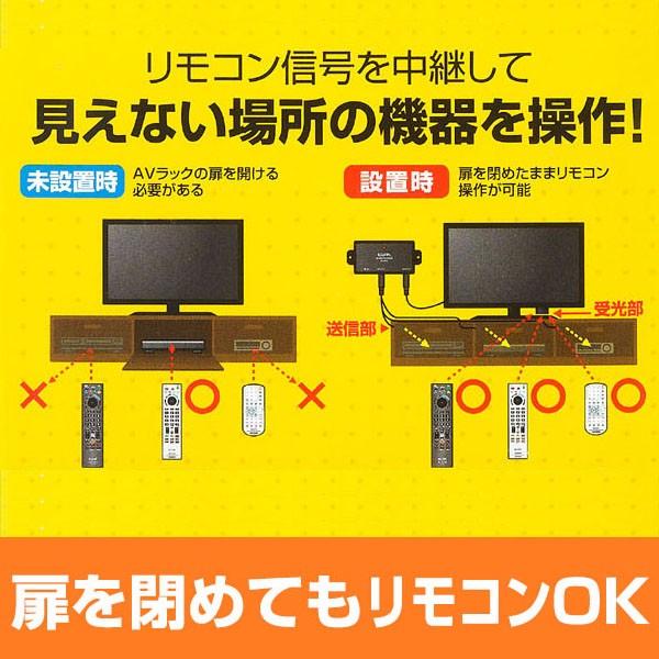 リモコン中継器 リモコンレピーター RC-RE01/ 扉...