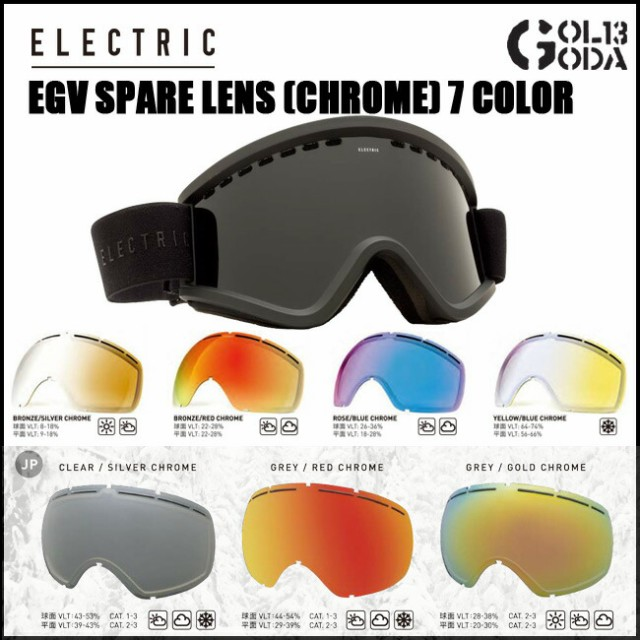 スペアーレンズ ELECTRIC EGV SPARE LENS(CHROME)...