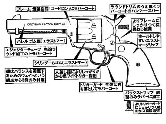 【予約品】【3月16日発売予定】HWS・コルト SAA.4...