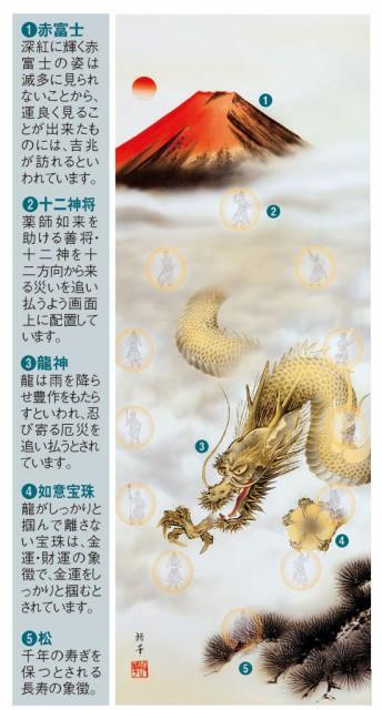 龍神十二神将図(55454-000)