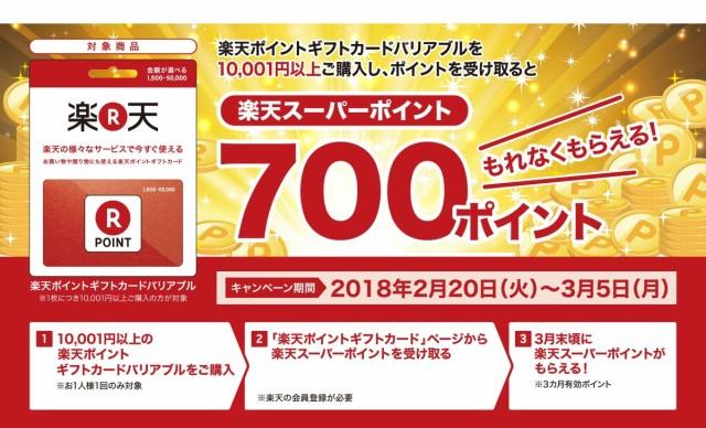 楽天スーパーポイント ★ 10001円分★ PIN番号をメールにてお渡し!ポイント消化に!【金券】1万円