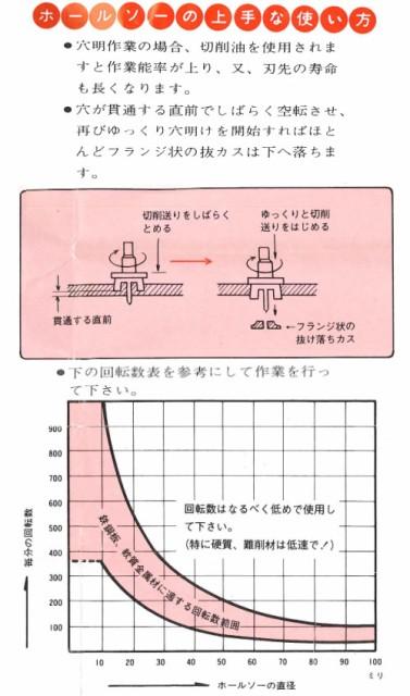 Image of calculator