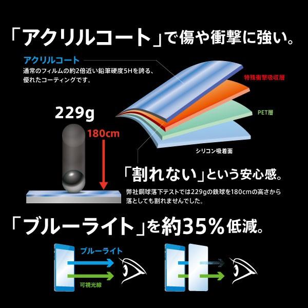 [6月中旬発売]☆Xperia XZ2 Compact 専用 液晶保護フィルム 高光沢 RT-XZ2COFT/S1[レビューを書いてメール便]