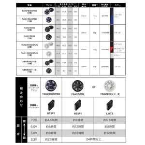 空調服 ポリエステル製長袖ワークブルゾン リチウムバッテリーセット BP-500NC69S4 チャコール 2L
