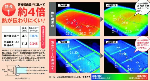 【送料無料】 「冷めにく~い風呂ふた」  L12 73×118cm 3枚割_