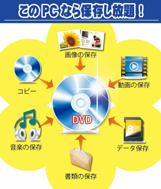 DVDマルチ説明