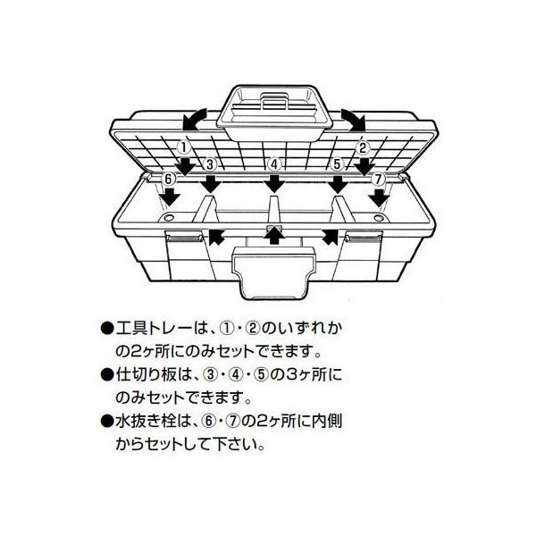 収納 ボックス 車 カートランク CK-130 グレー/ダークグリーン鍵穴 幅130×奥行45×高さ39cm アイリスオーヤマ 送料無料