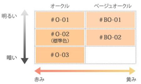 【正規品・送料無料】ランコム ブランエクスペールクッションコンパクトH(レフィル×1個)+クイーンローション120ml