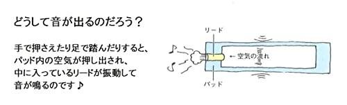 SUZUKI スズキ ミュージックパッド MP-8