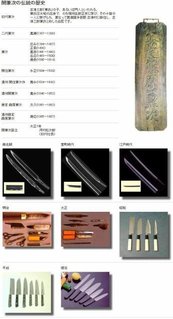 三徳包丁 日本製 プレゼント 岐阜 関市 包丁 包丁 三徳 170mm