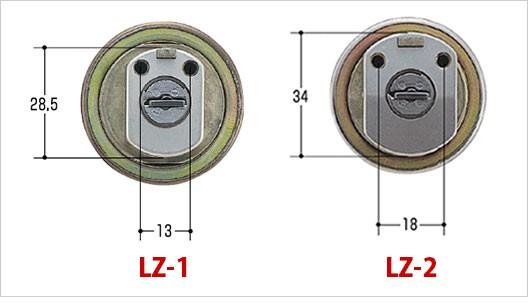 LZ-1とLZ-2の違い