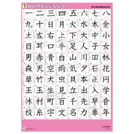 学年別漢字表ポスター5年生返品交換キャンセル不可イージャパンモールキャッシュレス5還元au Wowmaワウマ