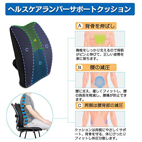 改良型 背もたれクッション ランバーサポート 低反発クッション 背当て・腰当てクッション 腰痛対策 姿勢矯正 骨盤サポート 効果アップ
