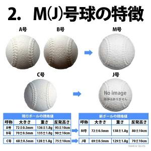 ミズノ mizuno 軟式バット2018年 中学 FRP製 ロイヤルプロダクト ビヨンドマックス オーバル 一般軟式 1CJBR137 野球部 野球用品 スワロ