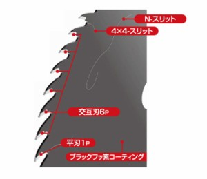 アイウッド 大工の仕事(プロのわざ) 構造用合板・集成材用 147mm×1.5mm×42P 99160