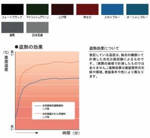 アサヒペン 水性屋根用遮熱塗料 10L 日本瓦銀