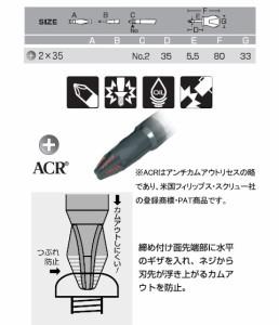ANEX スーパーフィットACR貫通ドライバー スタービータイプ(+)2×35 No.1560