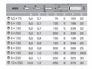ANEX フォーラインドライバー レギュラータイプ(-)6×150 No.8400