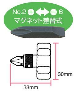 ANEX 超短スタビードライバー(+-差替式) 60