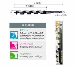 大西工業 兼用ビット(No.2) 24.0mm NO2-240