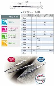 大西工業 6角軸コンクリート用ドリル(No.24) 3.8mm NO24-038