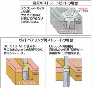 大日商ガイドベアリング付ストレート(6×10・S6)トリマー用()
