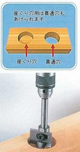 神沢 座ぐり錐NO.2【34mm〜80mm】 K-304