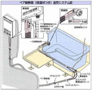 カクダイ ペア耐熱管用ろう付け用セット 10A 416-440 416-440