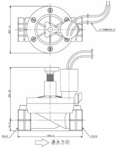 カクダイ 電磁弁(呼称20) 504-031-20 504-031-20
