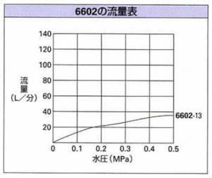 カクダイ 新案ボールタップ 6602-13 6602-13