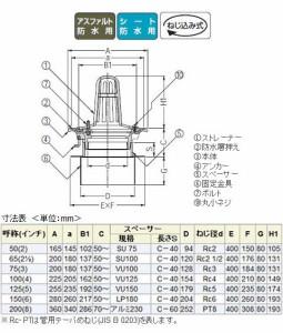 カネソウ 鋳鉄製ルーフドレイン たて引き用 デッキプレート打込型 屋上用(呼称125) ※メーカー直送代引不可 EDSP-2-125