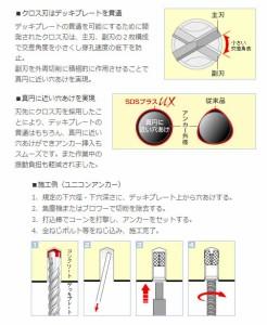 ユニカ SDSプラスUXタイプ(SDS-plus)ロング 14.5mm×260mm UXL14.5×260