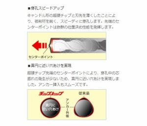ユニカ チップトップビット TTタイプ・ロング 25.0×350 TTL25.0×350