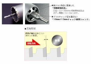ユニカ ES単機能コアドリル ALC用 SDSシャンク 口径40×全長282mm ES-A40SDS