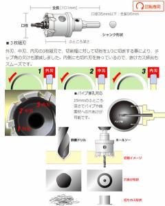 ユニカ 超硬ホールソー メタコアトリプル(MCTRタイプ) 口径21mm MCTR-21