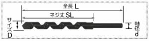 スターエム プラスチックビット 16mm 25-160
