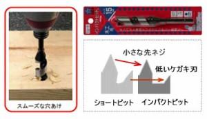スターエム インパクトビット ショート 4.0×80mm 7S-040