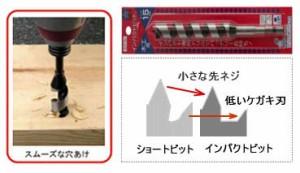 スターエム インパクトビット ミドル 6.0×160mm 7M-060