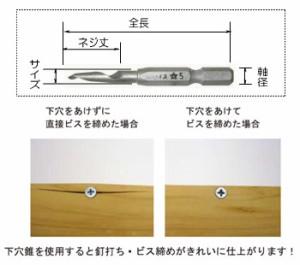 スターエム 下穴錐 ハイスミニ 4mm×60mm 75Mi-040