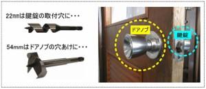 スターエム ロックオーガー22mm 11-220