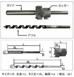 スターエム 超硬座掘錐 小口径 ドリル付 12mm×35mm 28S-D1235