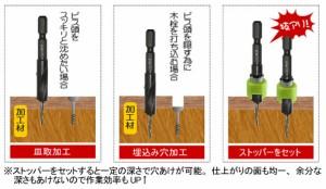 スターエム 皿取錐(ハイス) 3mm×9mm 58X-3090