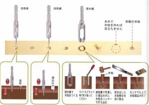 スターエム 皿取錐&埋木錐(ハイス)とダボ切鋸セット【3.5mm×10mmセット】