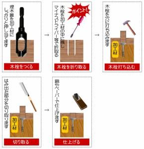 スターエム 埋木錐(ハイス) 10.0mm 58X-100