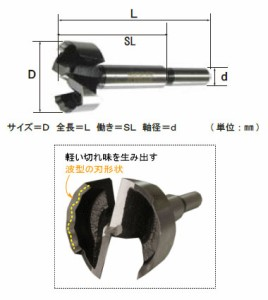 スターエム ウェーブカッター 27mm×80mm 六角軸 600-270