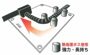 モクバ 鉄筋曲板 16mm D-1