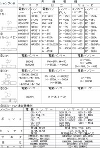 モクバ電動スクレッパーS型(17mm×320mm・刃巾75)()