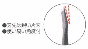 モクバ電動スクレッパーS型(17mm×280mm・刃巾50)()